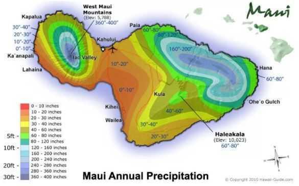 Maui Weather